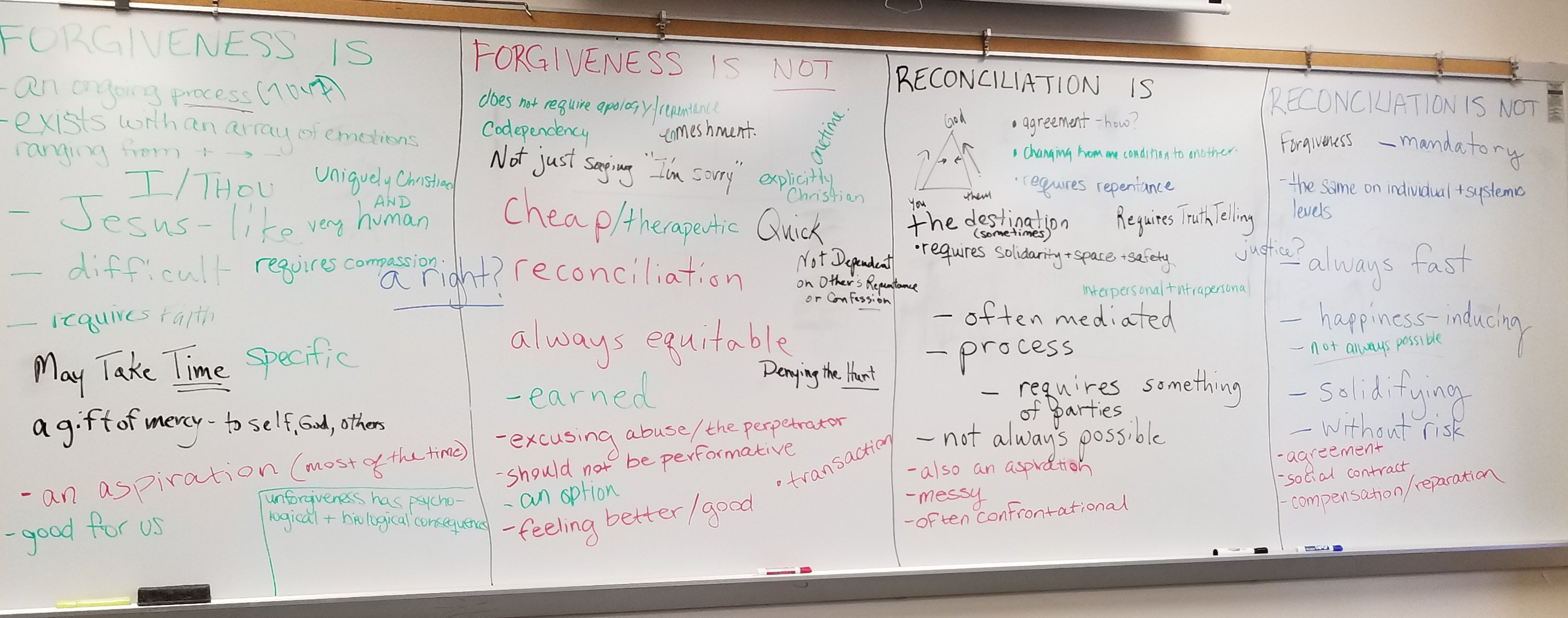 Blackboard Outline Forgiveness & Reconcilliation