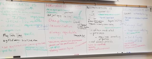 Blackboard Outline Forgiveness & Reconcilliation